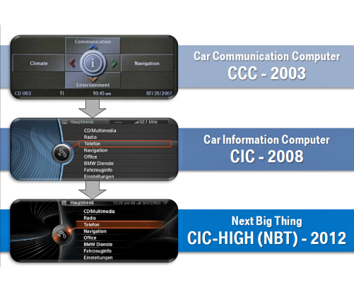 BLUETOOTH BMW F-SERIES NAVIGATION PROFESIONAL БЛУТУТ АДАПТЕР ЗА БМВ  Bluetooth BMW F-Series Navigation Professional NBT